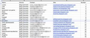 feb2011giveawayresultsspredsheet 300x128 Ikea VIKA Table Giveaway Spreadsheet